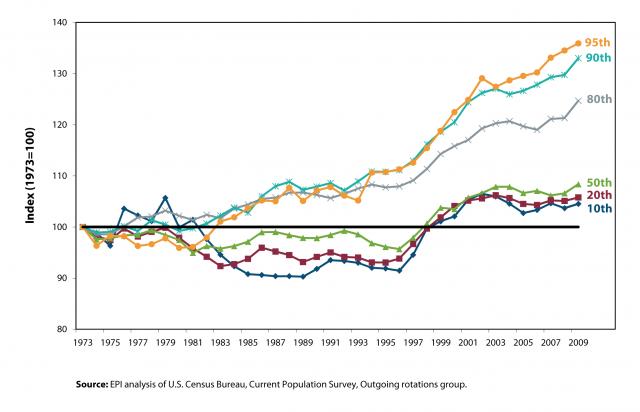 20th str economic policy - HD1600×1214